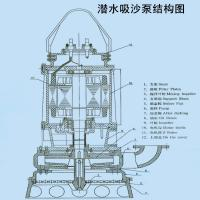 Wholesale submersible pump for silt dredging sand dredging from china suppliers