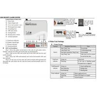 gsm intelligent alarm system manual