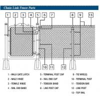 Galvanized or pvc coated chain link fence accessories of