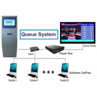Wholesale CE Certificate Spray Painted 2G DDR3 Hospital Queuing System from china suppliers