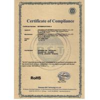 CENTRAL ASIA GROUP CO., LIMITED Certifications
