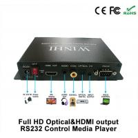 Full hd media player optical hdmi output rs232 1080p - How to add an extra hdmi port to a tv ...