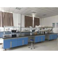Pingxiang Naike Chemical Industry Equipment Packing Co.,Ltd