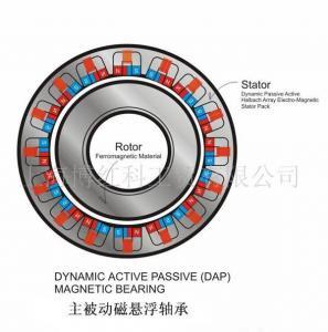Passive magnetic bearing price