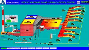 Wholesale Painted mild steel ISO14001 0.5mm 120TPD Furnace Control System from china suppliers