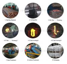 Suzhou Zhongyue Railway  Material Co.,Ltd.