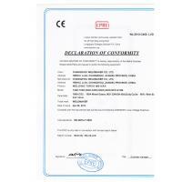 changzhou weldmaker co.,ltd Certifications