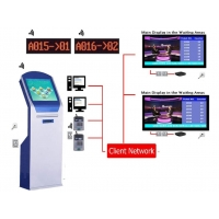Wholesale Multilingual Wireless EQMS Electronic Queue Management System from china suppliers