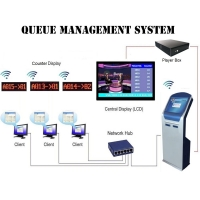 Wholesale CE Dual Thermal Token Printer Hospital Token Display System from china suppliers