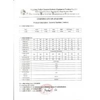 Pingxiang Naike Chemical Industry Equipment Packing Co.,Ltd Certifications