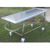 Wholesale Mortuary Equipment from Mortuary Equipment