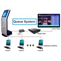 Wholesale 1 Year Warranty Fully Automatic Token Number Display Bank Queue System from china suppliers