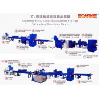 China Woodworking Machinery on sale