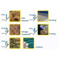 china Chain Link Wire Mesh Fencing , PVC Coated Chain Link fences ...