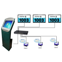Buy cheap Automatic Arabic French Russia etc Multiple Language Queue Management System from wholesalers