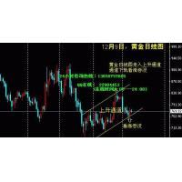Foreign exchange trading platform