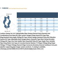 China Cushion Clamps for O.D.Tubing,Roller,Pipe Clamps from chinese factory on sale