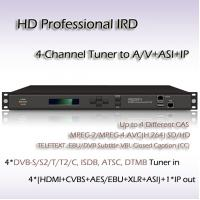China RIH1304 4-Channel Digital TV Professional IRD/Receiver DVB TO SD/HD-SDI Decoder  DVB TO IP Stremaing UDP/RTP on sale