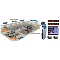17 inch Touch Screen Bank Queue Management System