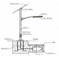 Article Baseboard Heater Installation Guide further Forum posts additionally How Build Porch Roof moreover Pz537065b Cz5ab5ca3 Solar Led Street Light likewise Rl44. on wiring installation
