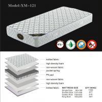 Memory foam matras review