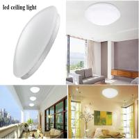 Ceiling Light Covers Led Ceiling Panel Light Plastic Ceiling Light Shades Dro