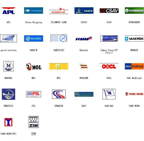 International Building Materials Buyers Market