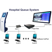 Wholesale Seamless Customer Experience Counter Queue System Built In Speaker from china suppliers