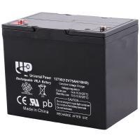 Battery Acid Color