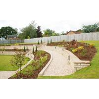 SGS artificial lawn used for landscaping