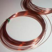 Wholesale Jewelry Wire from china suppliers