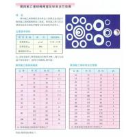Wholesale PTFE ball seats and standard flange gasket from china suppliers