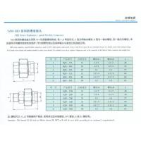 Wholesale YZB6 HJD series of explosion-proof wood joints from china suppliers