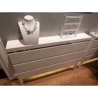 Wholesale Counter for back panel from china suppliers