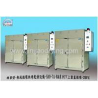 The programmable Hot air circulate drying Oven-high precision laboratory & industrial drying oven