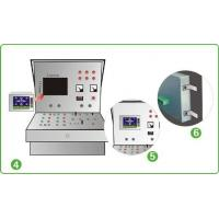 Wholesale Main Equipment Circuit remote control system from china suppliers
